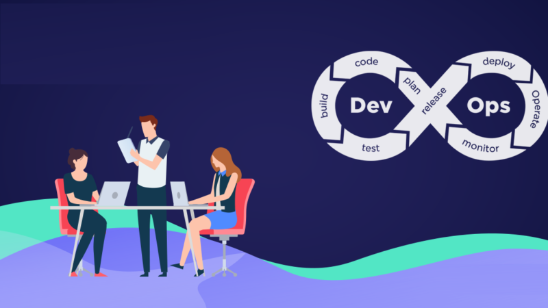 What is DevOps methodology needed for?